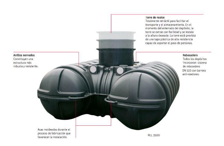 depósito de agua soterrado RLL